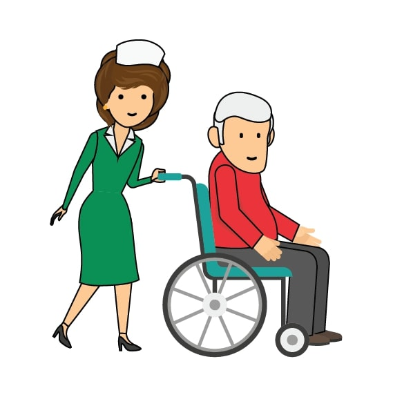 Supportive Care Services at Home, Senior Care Nurses in Bangalore